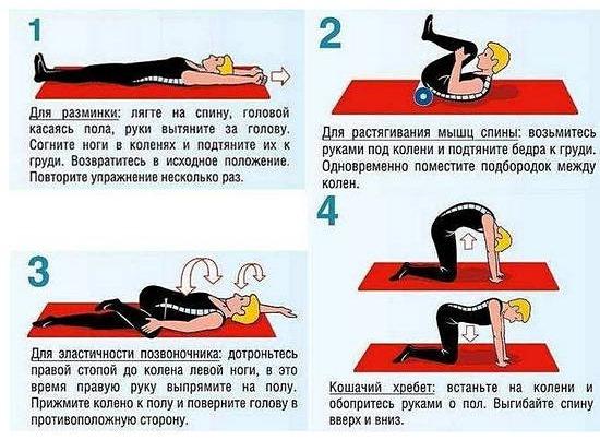 В первые дни после операции на поясничном отделе гимнастику выполняют в положении лежа