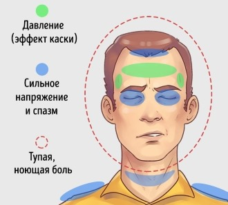 При проблемах в шее появляются постоянные боли в голове