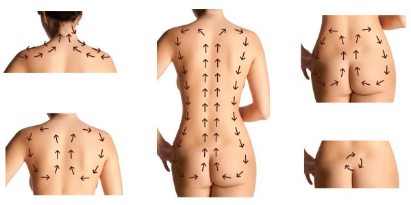Зоны, которые массируют для лечения спины