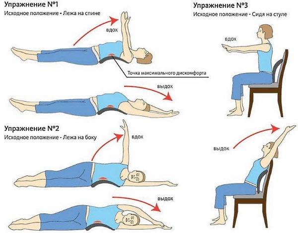 Простые базовые упражнения для снятия болей в спине