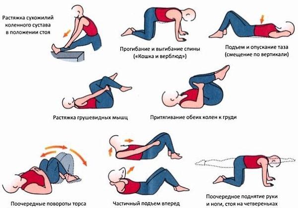 Наглядный пример выполнения упражнений в положении лежа при ишиасе