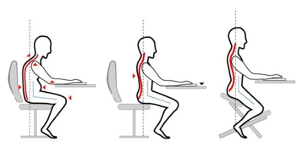 Схема: как правильно сидеть за партой или столом